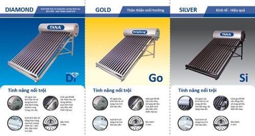 Hiệu quả khi sử dụng Máy nước nóng năng lượng mặt trời