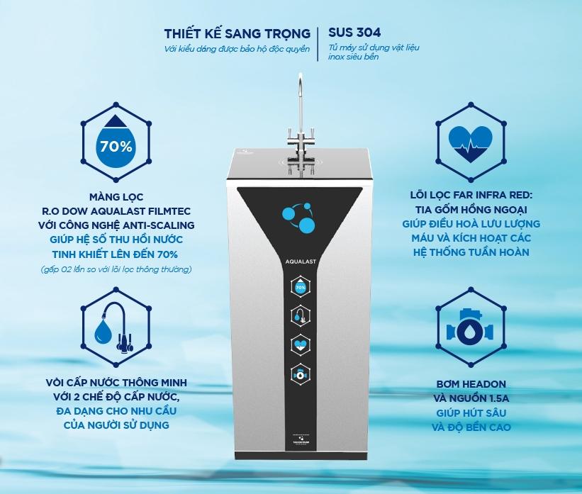 Máy lọc nước R.O của Tân Á Đại Thành cũng đã được đông đảo người tiêu dùng yêu thích